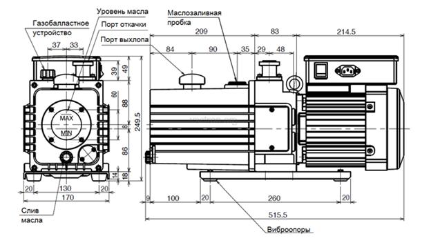 Пластинчато роторный вакуумный насос устройство