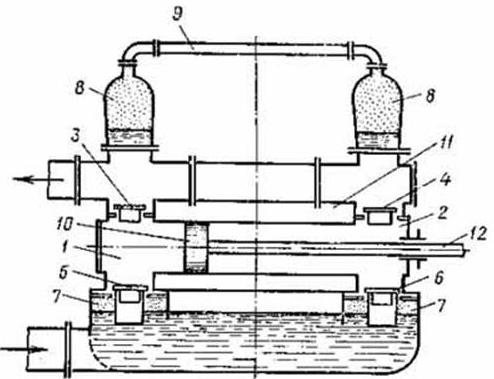Плунжерный насос двойного действия схема